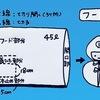 【ビニール袋】台風や地震などの災害時、こんなに役立つ! 活用法ありったけ!