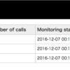 Railsで未使用のメソッド削除を支援するEngine(gem)を作った