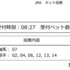 【レパードステークス最終予想2020】無料で重賞買い目公開!