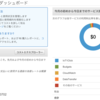 3日間使ってみた料金など #SORACOM LTE-M Button powered by #AWS