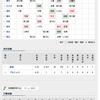 北海道日本ハムファイターズ加藤貴之選手 3回無失点の好投も(またも)シーズン初勝利成らず…