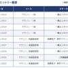 【速報】東京マラソン当選しました!
