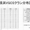 横浜VGCSクラン分布について&VGCS宣伝