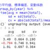 都道府県別の「医療費の動向」調査のデータ分析3 - R言語のGGallyパッケージのggpairs関数で散布図マトリックスを作成。