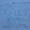 『鉋名称典』草案          29,5/20削ろう会原稿(多分全文)