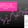 2018年4月第4週 ドル円の見通し チャート分析と環境認識