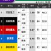 G1びわこ大賞優勝戦展開予想