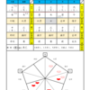 渋谷の静かな住宅街で東洋占星術のセッションを受けてみませんか?~2019/3/16(土)サウスフェス出展致します~