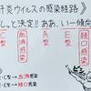 肝炎ウイルスの感染経路のゴロ(覚え方)|薬学ゴロ