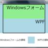 WindowsFormsHostを使用したときの描画問題