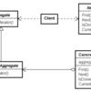 PHPによるデザインパターン入門 - Iterator〜順々にアクセスする