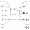 『Pythonからはじめる数学入門』7章(前半) 初等解析問題を解く