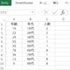 【VBA】Excelマクロを使って年代を調べよう!【連想配列】