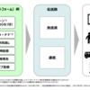 【NHK受信料】ネット端末所持で受信料発生はウソ?常時同時配信とは?オンデマンドとの区別は