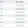 上場インデックスファンドJPX日経インデックス400 第6期収益分配金