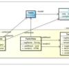 2013-08-23 ドットインストール「Backbone.js入門」with CoffeeScript - jsdo.it