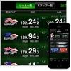 DMM FXの新スマートフォンアプリ「DMMFX」がリリース!サラリーマン・OLのような兼業トレーダーには使いやすいアプリ