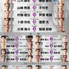 【K-1選手入場曲まとめ】2021/3/21(日)  ~K'FESTA.4 Day.1~東京ガーデンシアター大会