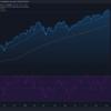 2021-9-14 週明け米国株の状況