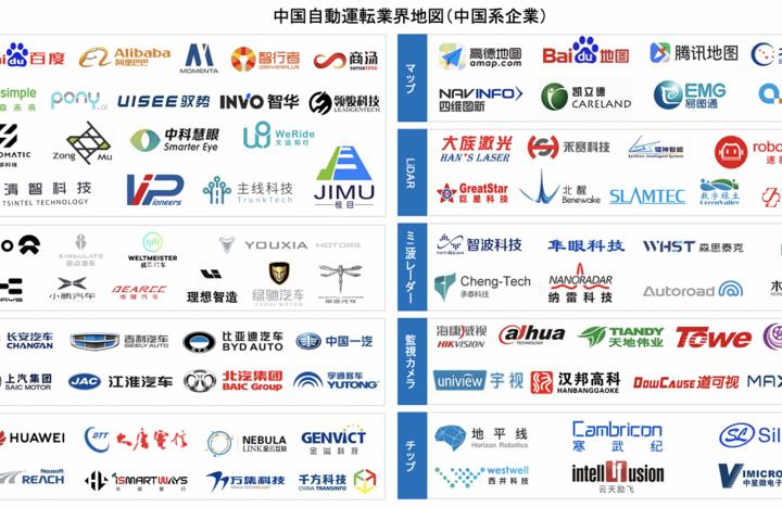 中国の自動運転業界を解説:戦国時代の覇者をめざすバイドゥの自動運転基盤「Apollo」