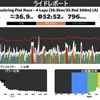 Zwift - 3R Innsbruckring Flat Race - 4 Laps (35.2km/21.9mi 308m) (A)