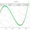 RANSACで多項式推定
