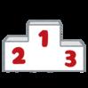 【2017年夏アニメ】面白いぞランキング(中間発表)/独断と偏見で第1位から第11位まで発表するね!