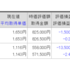 【株主優待】クロス取引 平成29年12月実践編