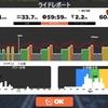 【ロードバイク】Zwiftインターバルトレーニング開始15日目_20200506