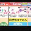 7月25日(土)驚いた、コロナ恐れずに非らず高橋泰教授説、NHK侮る事勿れ優れ物アーカイブス