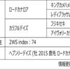 POG2020-2021ドラフト対策 No.72 ファンタジーライツ