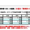 日光行きは東武一択?! 新宿・池袋・浦和・大宮から日光へは、早めの予約でJRがおトクです!