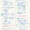 【建築】TADAO ANDO建築行きたい所ノート