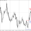 FXトレード 6月11日 (EUR/USD)