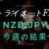 トライオートFX NZD/JPY 今週の結果