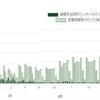 現状の東京都・新型肺炎の状況を都HP掲載資料から見る