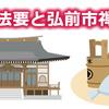 母の法要と弘前市禅林街