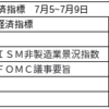 【7月5〜9日の経済指標】ISM非製造業景況指数、FOMC議事要旨