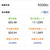 ギャップ購入 積み株 5月分(初回)