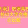 【高校受験2020】桜塚高校の併願校の大学合格実績を比較