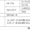 POG2020-2021ドラフト対策 No.178 ヴェックマン