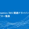 CData Dynamics 365 関連ドライバー対応サービス一覧表