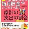 月額7千円の基本給アップ!1月は定期昇給です