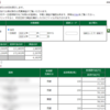 本日の株式トレード報告R2,08,05