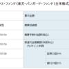楽天スーパーポイントで楽天・全米株式インデックス・ファンドを追加購入(2021年7月)