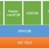 ICカード・スマートカード(IC Card / Smart Card)