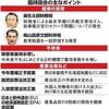 麻生氏続投に野党まず照準 文科相の教育勅語発言も批判 - 朝日新聞(2018年10月9日)