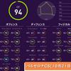 【ウイイレ2020】FP スアレス使用感