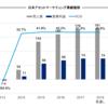 日本アセットマーケティング(8922)2017年3月期決算