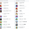メイプルストーリーやラングリッサーがセルラン上位に!? 変わるアプリ市場